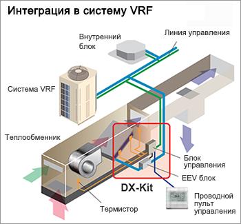 Теплообменник системе вентиляции Кожухотрубный испаритель Alfa Laval FEV-HP 2012/1 Киров