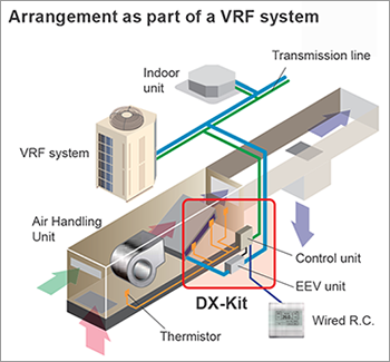 HVAC Manuals Air Conditioners Boilers Furnaces furthermore Chiller Pump Schematic Diagram as well RepairGuideContent furthermore Diagram Of Air Conditioning System in addition Split Air Conditioner Wiring Diagram. on window air conditioner valves diagram