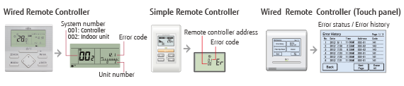 fujitsu wired remote controller operating manual