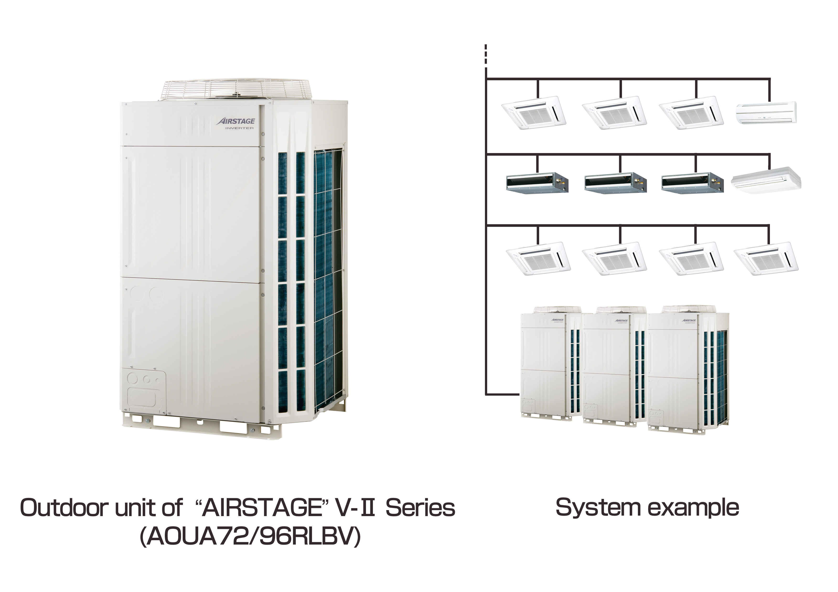 New release of commercial use modular type multi air conditioning  #1E4E59