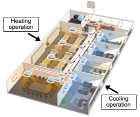 New release of modular type multi air conditioning system