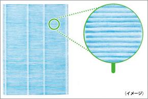 Рисунок пылесборника фильтра изображений