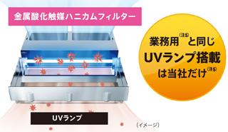 Металл оксидного катализатора сотовой фильтр, УФ-лампа изображение фигуры.  Профессиональный (Примечание 1) Компании только с такими же УФ-лампы (Примечание 2)