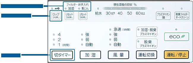 Панель управления изображение