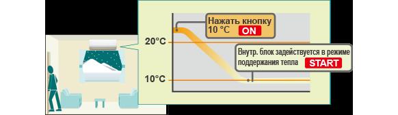 Нажать кнопку 10 °C[ON],Внутр. блок задействуется в режиме поддержания тепла[START]