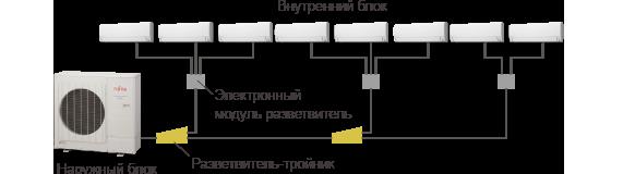 Внутренний блок,Электронный модуль разветвитель,Разветвитель-тройник,Наружный блок