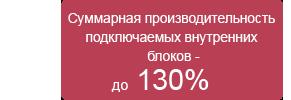 Суммарная производительность подключаемых внутренних блоков - до 130%