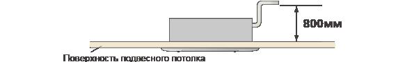 800 мм : Поверхность подвесного потолка