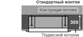 Стандартный монтаж:Конструкция потолка,300,Подвесной потолок