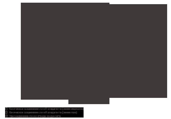 Помещение Габаритные размеры : 240×1 660×700мм