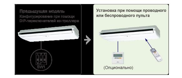 Предыдущая модель (Конфигурирование при помощи DIP-переключателей контроллера→Установка при помощи проводного или беспроводного пульта )
