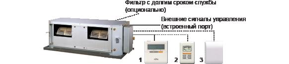 Фильтр с долгим сроком службы (опционально),Внешние сигналы управления(встроенный порт)