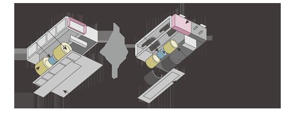 Стандартная модель(Большая нижняя панель: 1 компонент) → Новая модель(Нижняя панель: 2 компонента)
