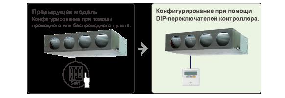 [Предыдущая модель] Конфигурирование при помощи проводного или беспроводного пульта. [Конфигурирование при помощи DIP-переключателей контроллера.]