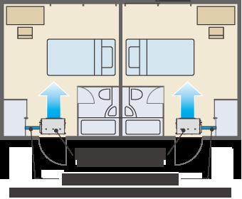 Внутренний блок канального типа, Два направления для присоединения линии отвода конденсата