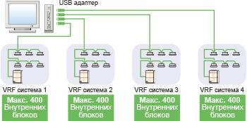 Схема подключения vrf