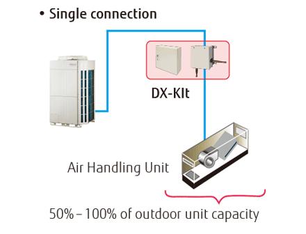 Ventilation Dx Kit Fujitsu General Europe Amp Cis Europe
