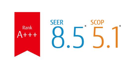 Рейтинг: A +++, SEER: 8.5 *, SCOP: 5.1 *