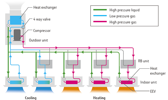 ponents Of Your Hvac System in addition Data Centre Cooling Simplified additionally Waterloop additionally Hvac Basic Concepts Of Air Conditioning as well Hvac Presentation For Beginers. on typical chiller schematic