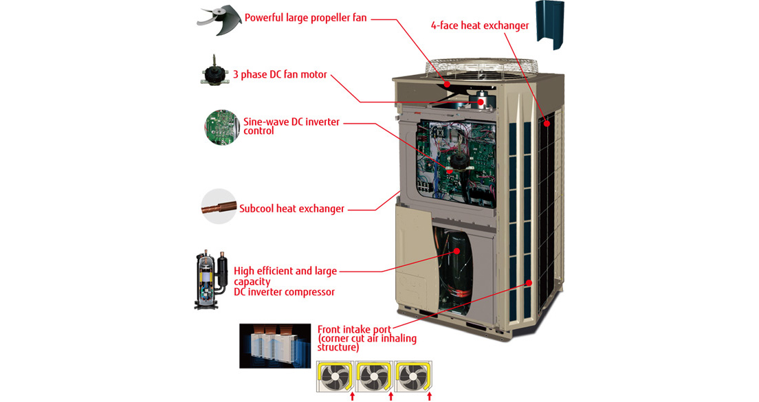 Airstage Vrf Systems V Iii Series Fujitsu General
