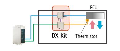 Ventilation Dx Kit Fujitsu General Europe Amp Cis Global