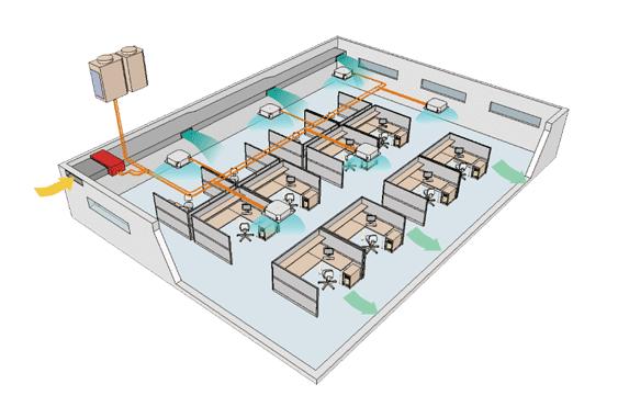 Ventilation Outdoor Air Unit Fujitsu General Global