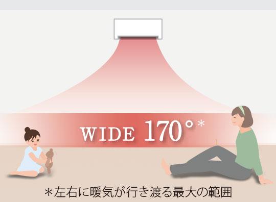 """Мощен """"Jet & Wide Warm"""" WIDE170 ° (максимален обхват, където топлият въздух се разпространява наляво и надясно)"""