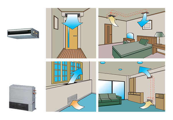 Duct Split Unit : Slim duct halcyon™ single room mini split systems