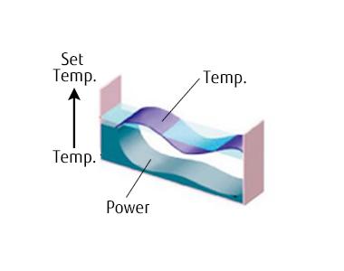 Lg Room Air Conditioner Installation Manual