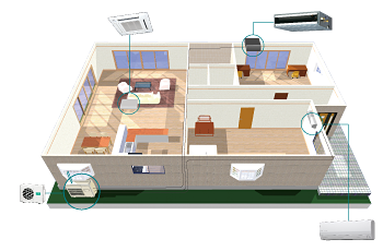 Image of Wide range of indoor units with various models.